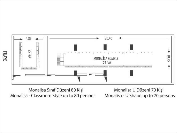 HOTEL İÇKALE ::  Monalisa Salonları