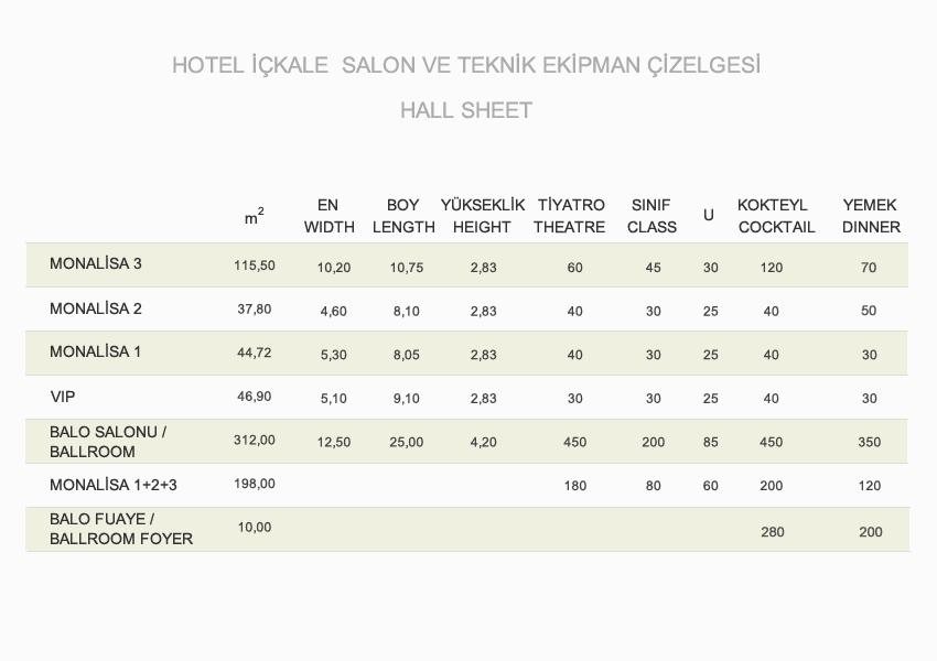 HOTEL İÇKALE :: Salon Ve Teknik Ekipman Çizelgesi